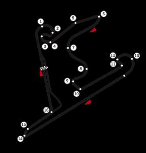 O Circuito de Shangai