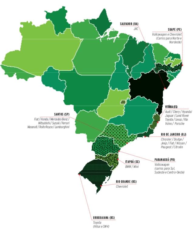 carros_importados_brasil