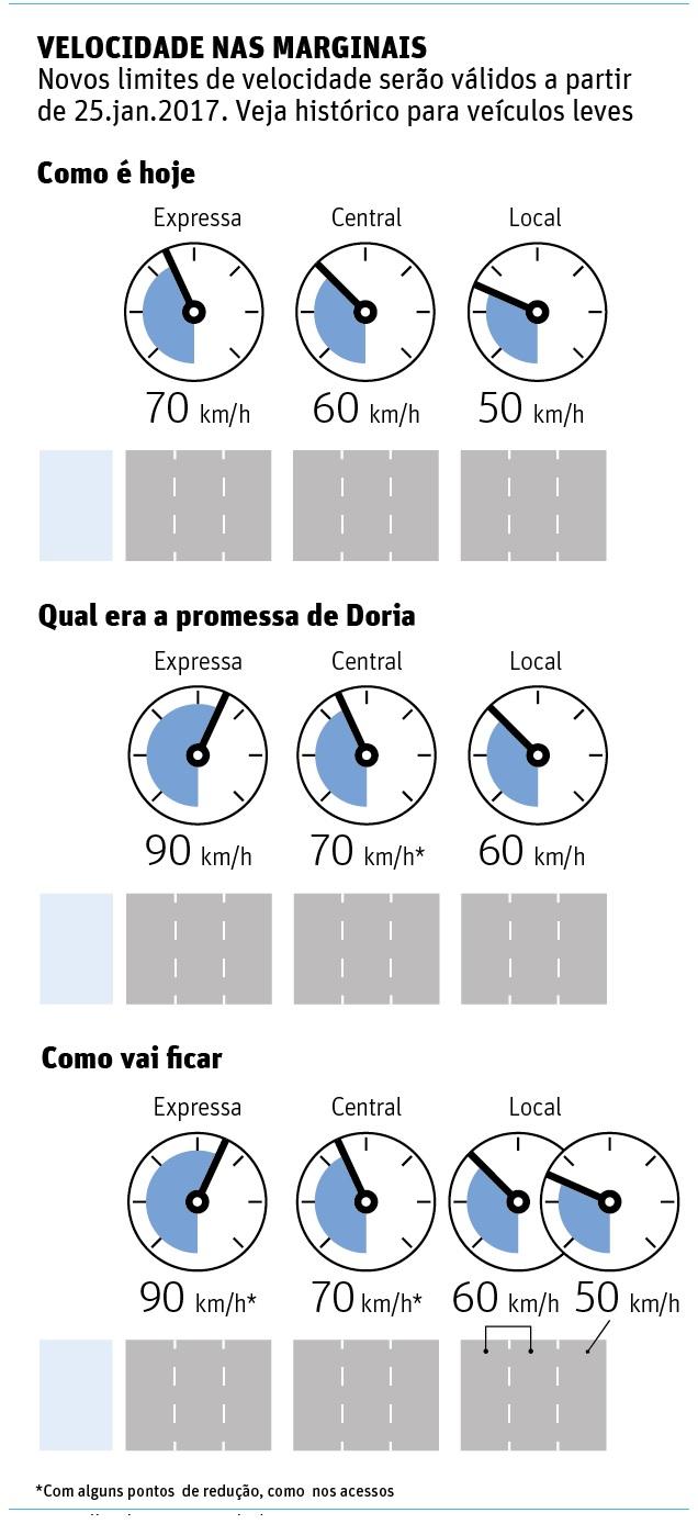 infografico-folha_1